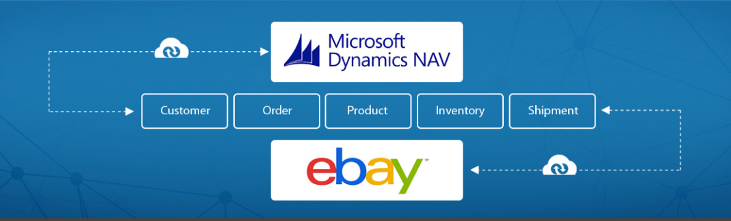 Microsoft Dynamics NAV koppelen aan Ebay