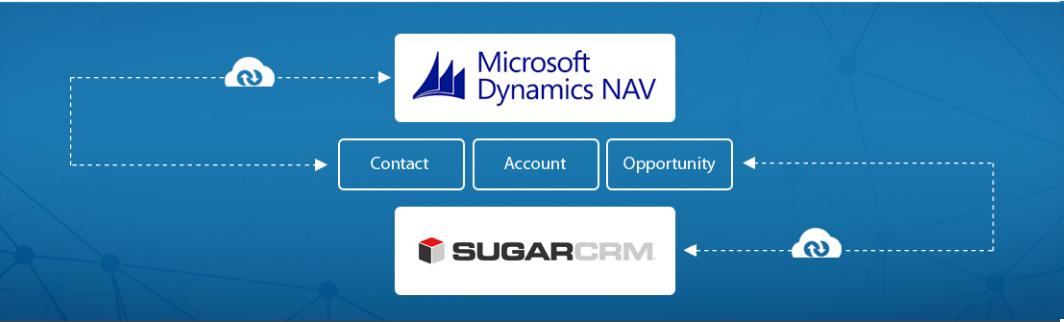 Microsoft Dynamics NAV koppelen aan Sugar CRM