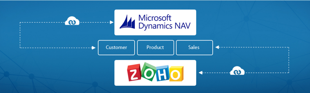 Microsoft Dynamics NAV koppelen aan Zoho CRM.