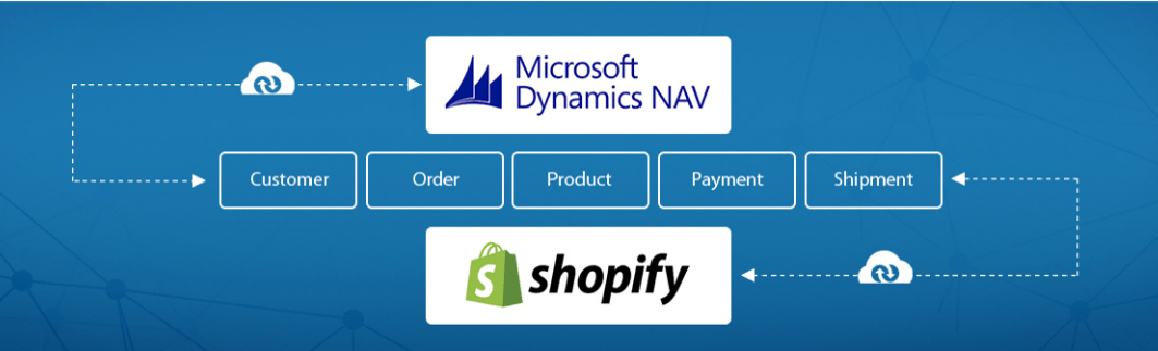 Microsoft Dynamics NAV koppelen aan Shopify