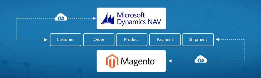 Microsoft Dynamics NAV koppelen aan Magento.
